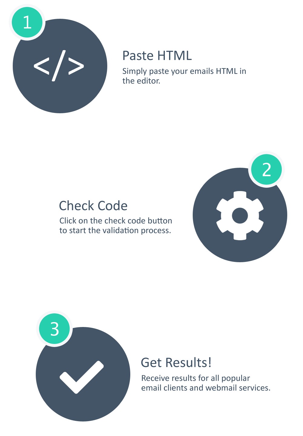 HTML Email Check in 3 easy steps